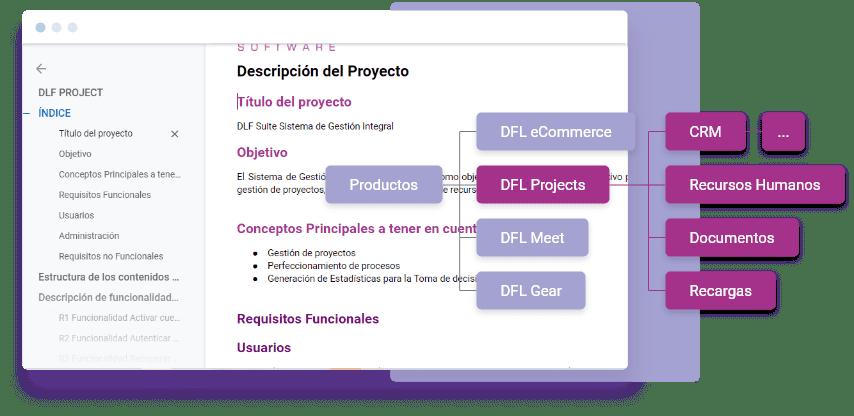 Análisis Dofleini Software
